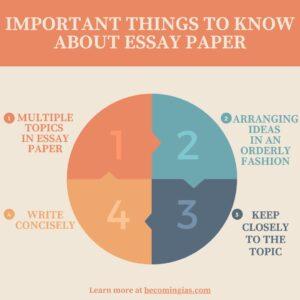 syllabus of essay paper