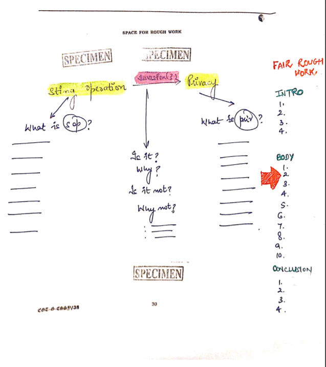 schematization