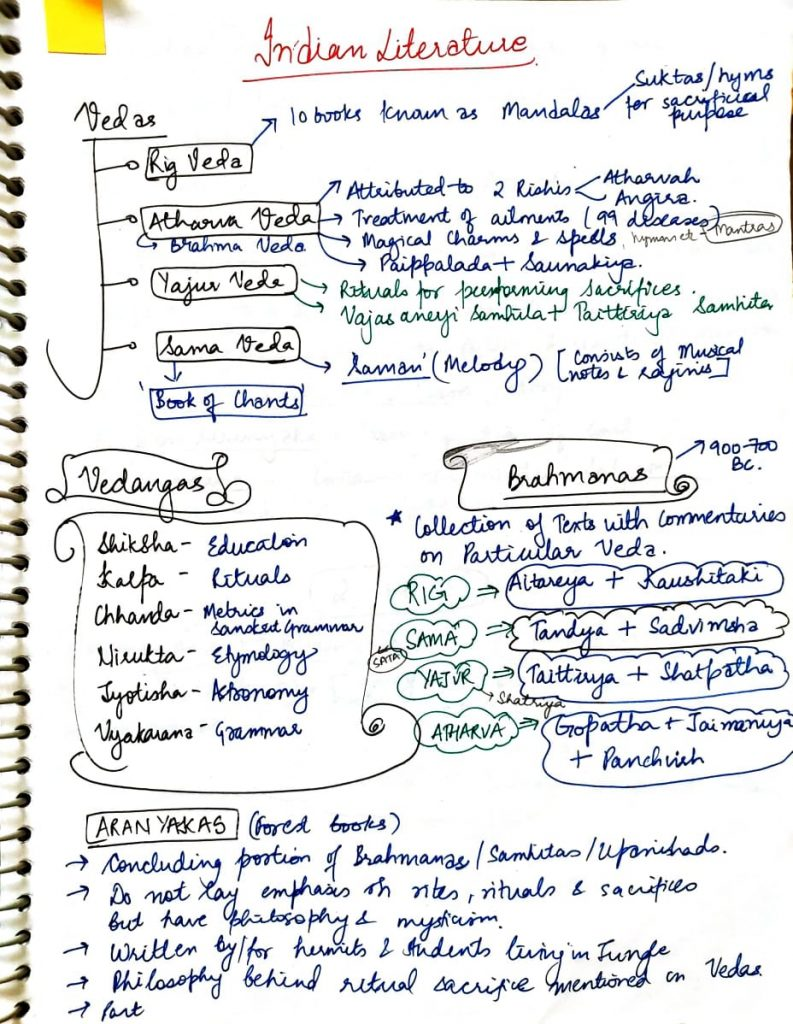 how to make notes for upsc history
