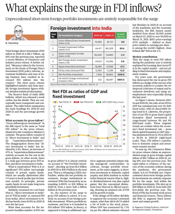newspaper for upsc editorial
