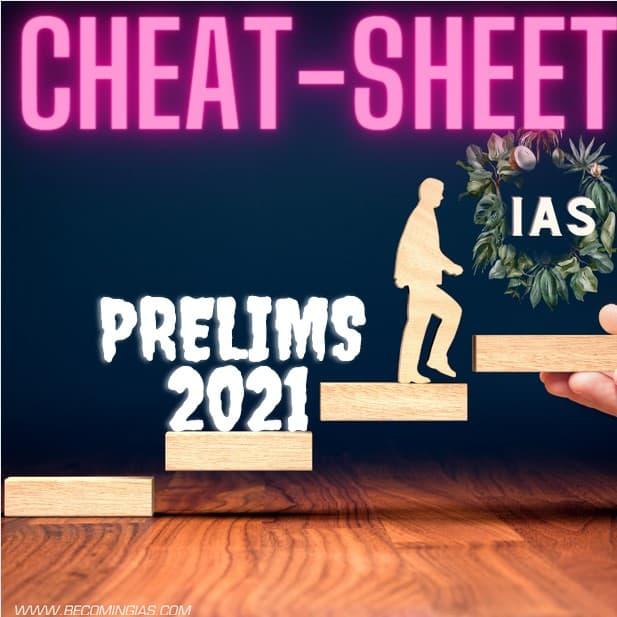 UPSC PRELIMS 2021 : THE ULTIMATE CHEAT-SHEET & MCQ-HACKER 2.0